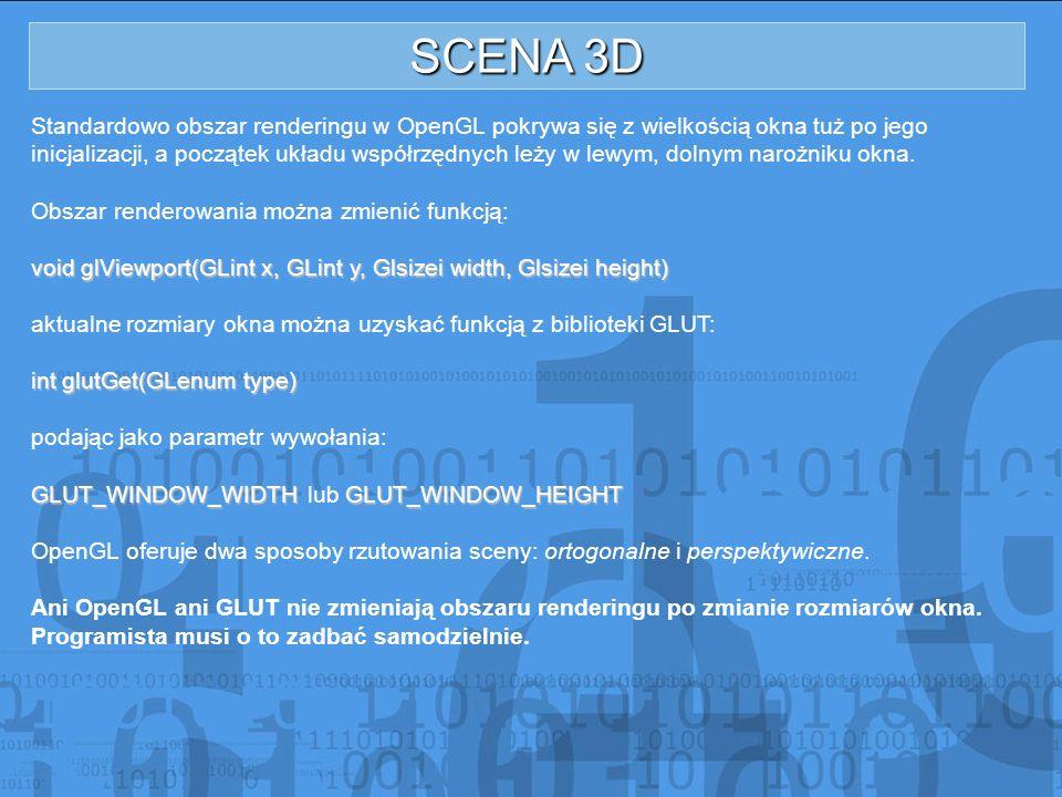SCENA 3D