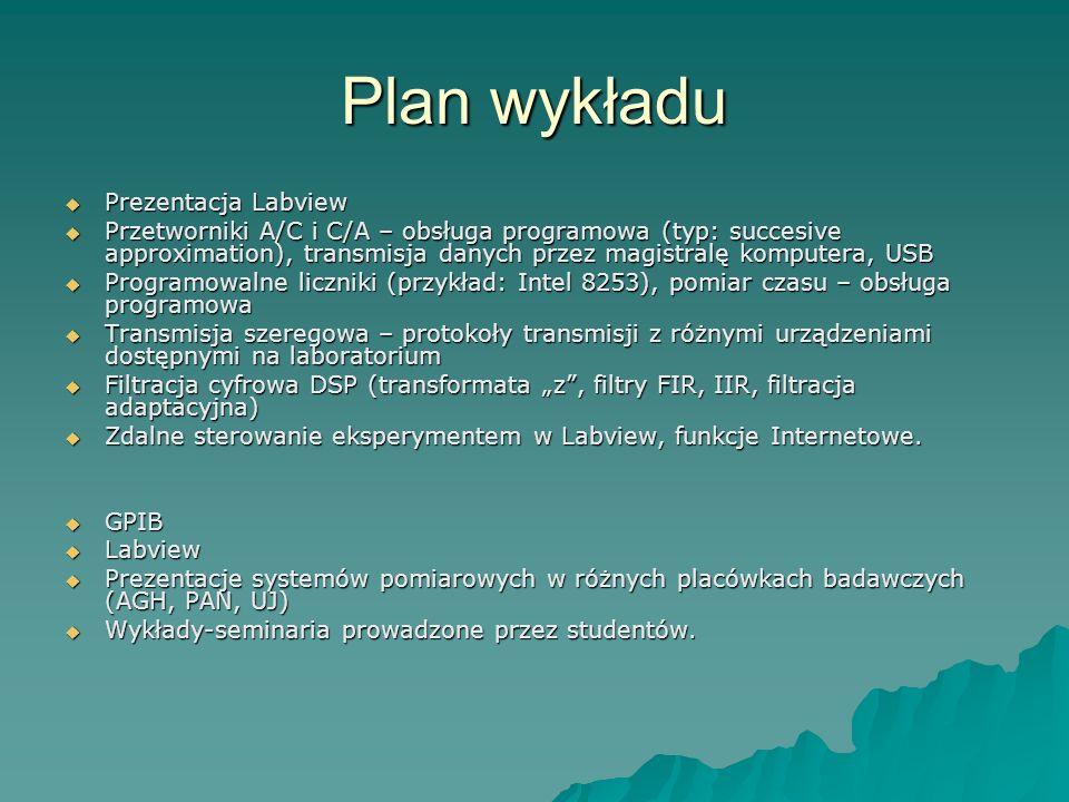 Plan wykładu Prezentacja Labview