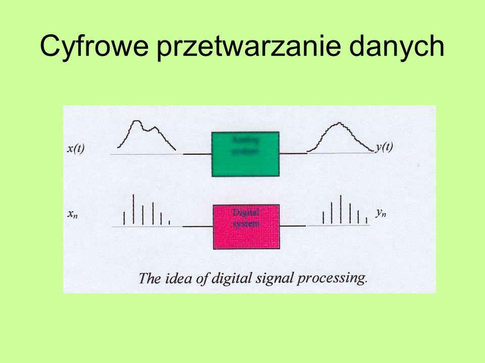 Cyfrowe przetwarzanie danych