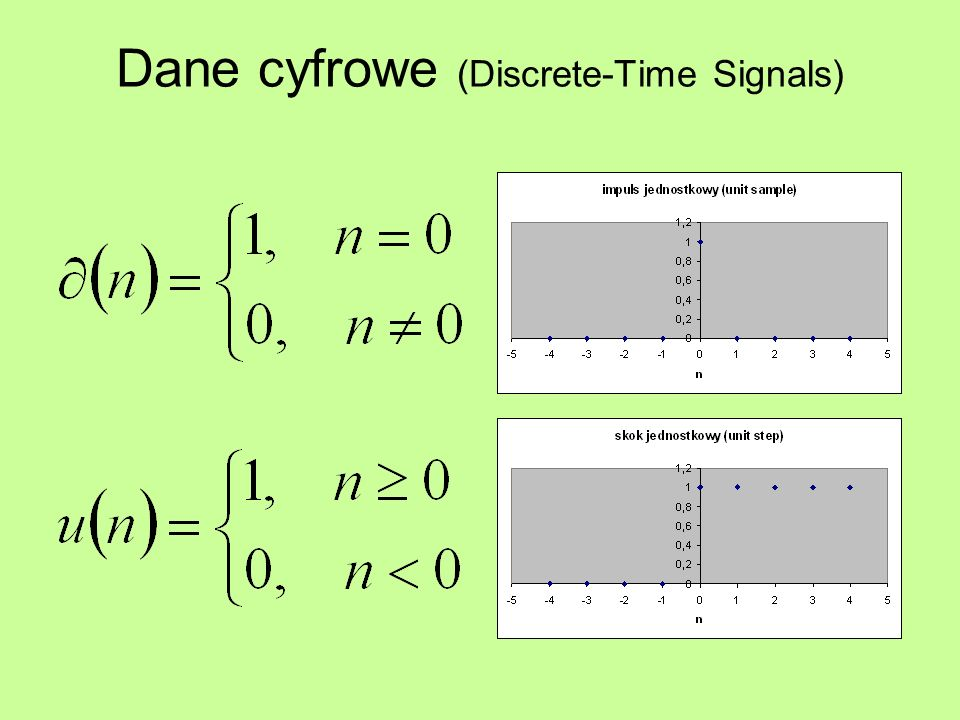 Dane cyfrowe (Discrete-Time Signals)