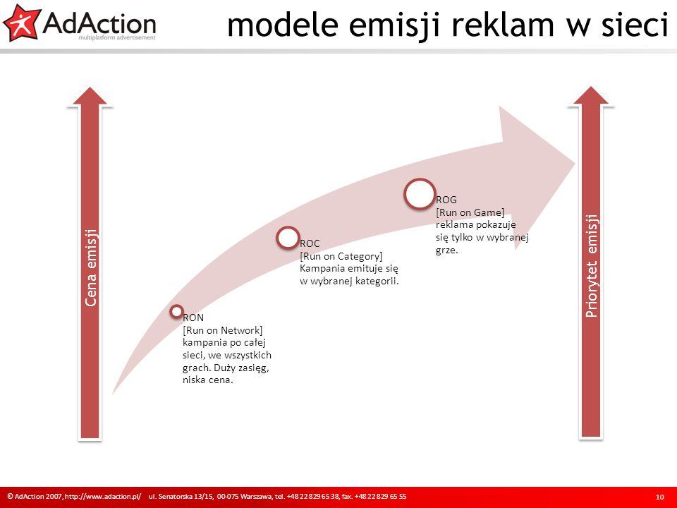 modele emisji reklam w sieci