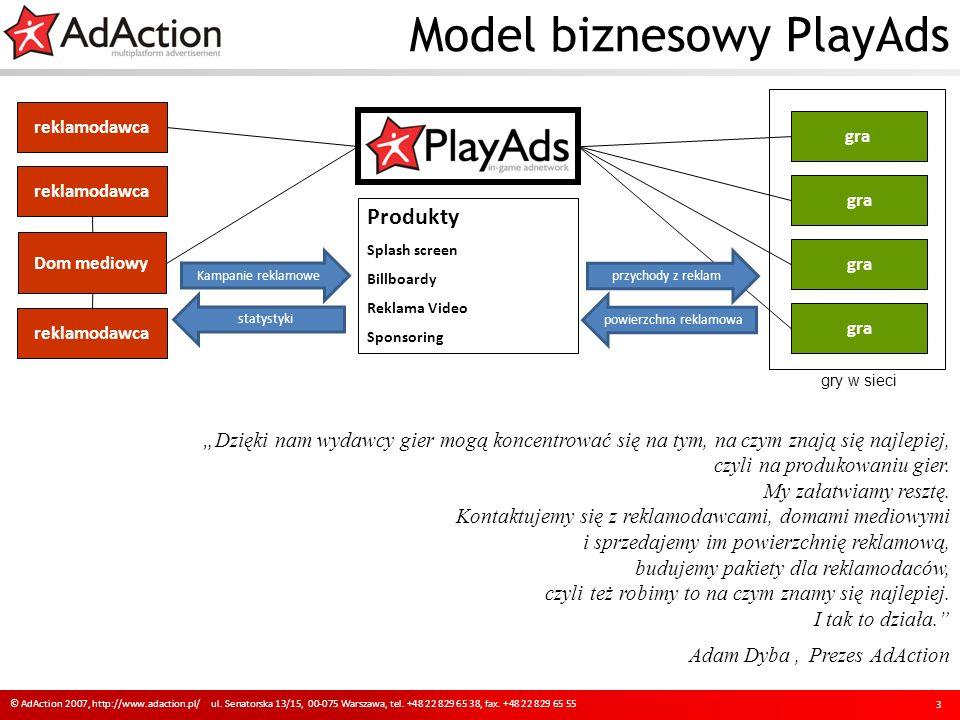 Model biznesowy PlayAds