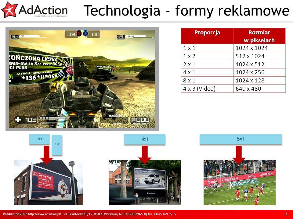 Technologia - formy reklamowe