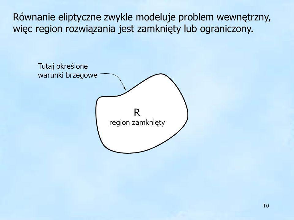Równanie eliptyczne zwykle modeluje problem wewnętrzny, więc region rozwiązania jest zamknięty lub ograniczony.