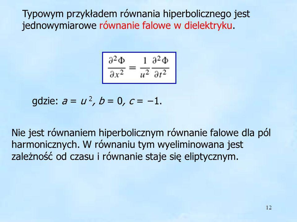 Typowym przykładem równania hiperbolicznego jest jednowymiarowe równanie falowe w dielektryku.