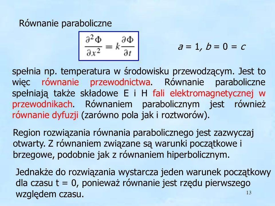 Równanie paraboliczne