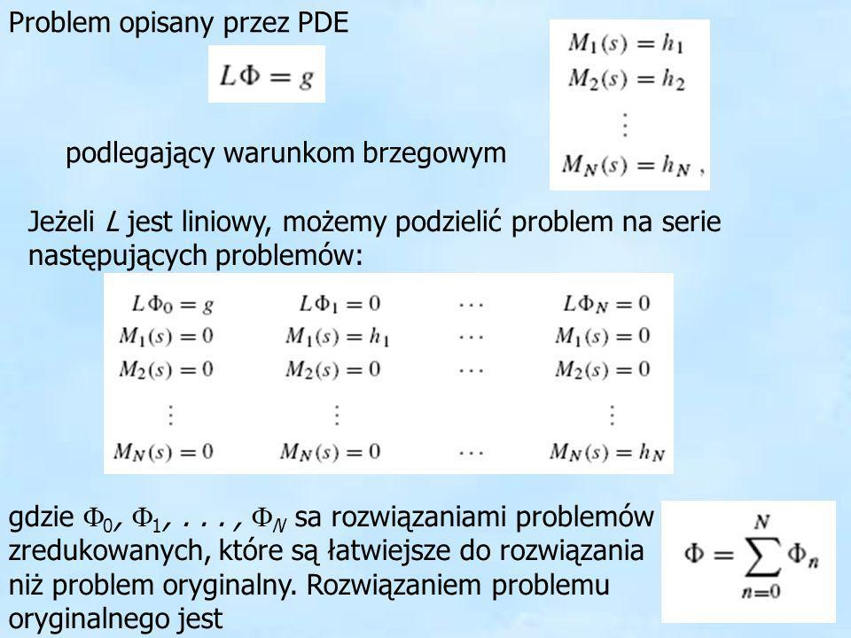 Problem opisany przez PDE