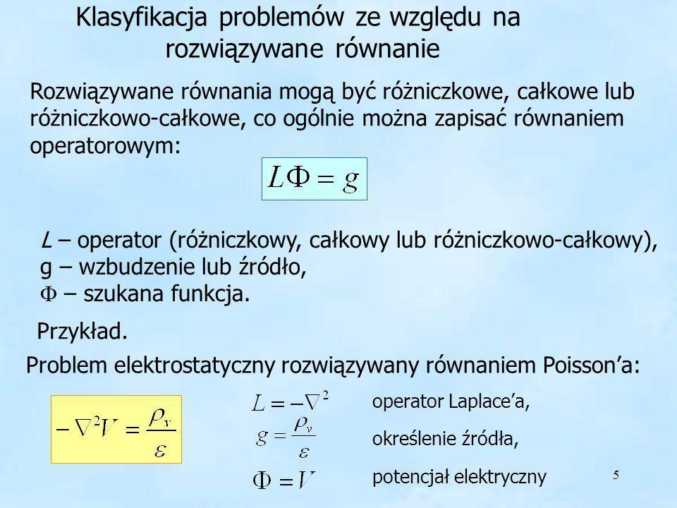 Klasyfikacja problemów ze względu na rozwiązywane równanie