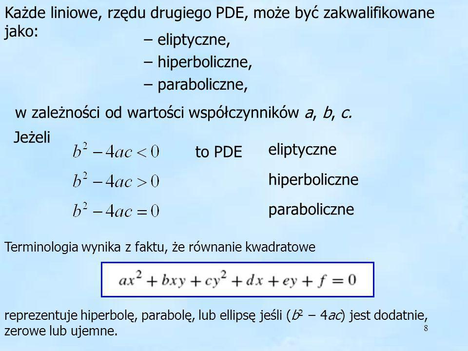 Każde liniowe, rzędu drugiego PDE, może być zakwalifikowane jako: