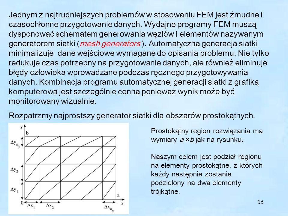 Rozpatrzmy najprostszy generator siatki dla obszarów prostokątnych.