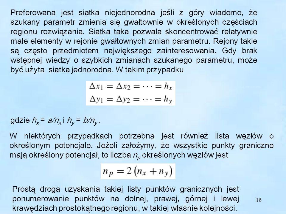 gdzie hx = a/nx i hy = b/ny .