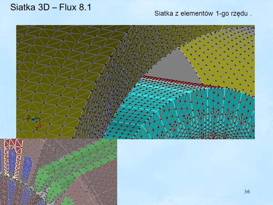 Siatka 3D – Flux 8.1 elementy 1-go rzędu