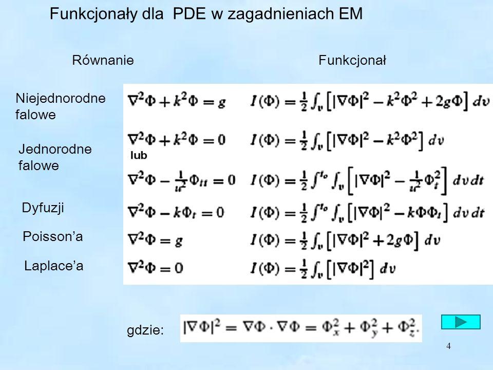 Funkcjonały dla PDE w zagadnieniach EM