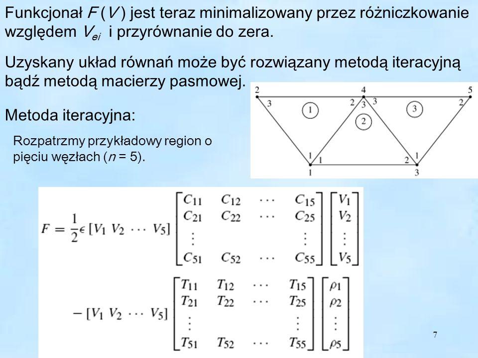 Funkcjonał F (V ) jest teraz minimalizowany przez różniczkowanie względem Vei i przyrównanie do zera.
