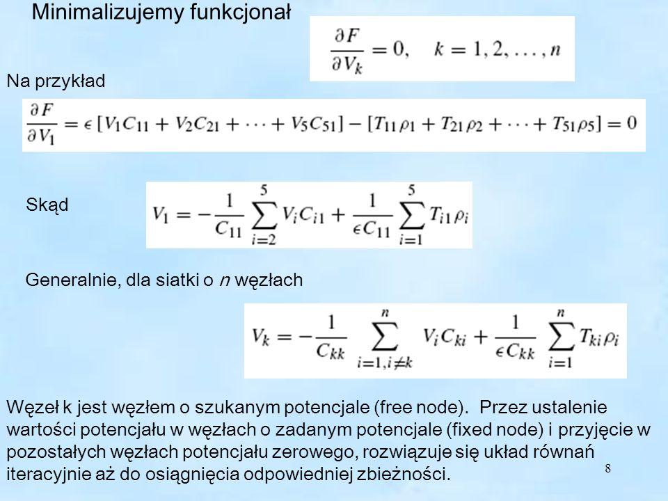 Minimalizacja funkcjonału