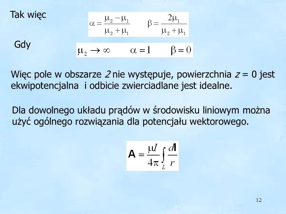 Tak więc Gdy. Więc pole w obszarze 2 nie występuje, powierzchnia z = 0 jest ekwipotencjalna i odbicie zwierciadlane jest idealne.