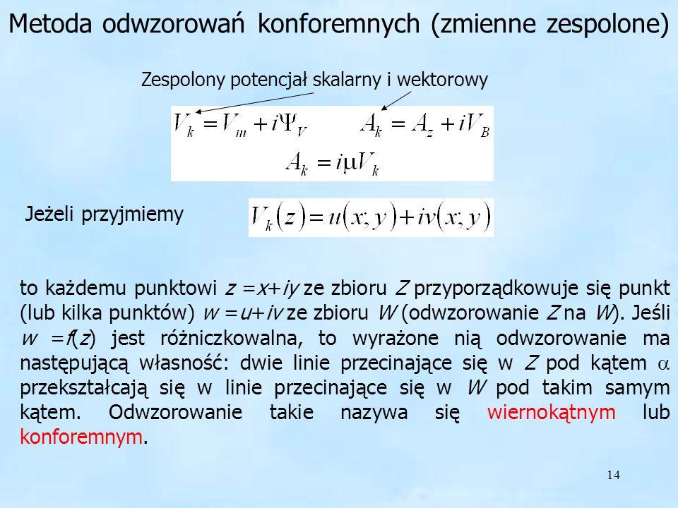 Metoda odwzorowań konforemnych (zmienne zespolone)