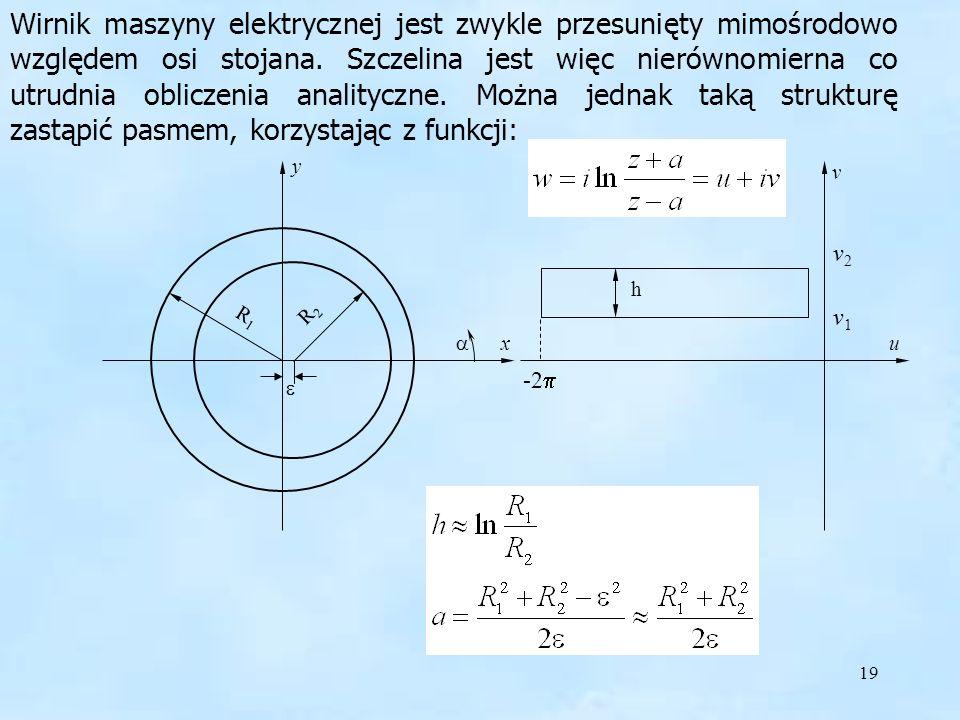 Wirnik maszyny elektrycznej jest zwykle przesunięty mimośrodowo względem osi stojana. Szczelina jest więc nierównomierna co utrudnia obliczenia analityczne. Można jednak taką strukturę zastąpić pasmem, korzystając z funkcji: