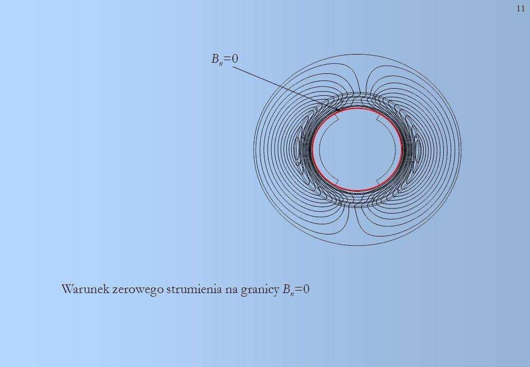 Bn=0 Warunek zerowego strumienia na granicy Bn=0