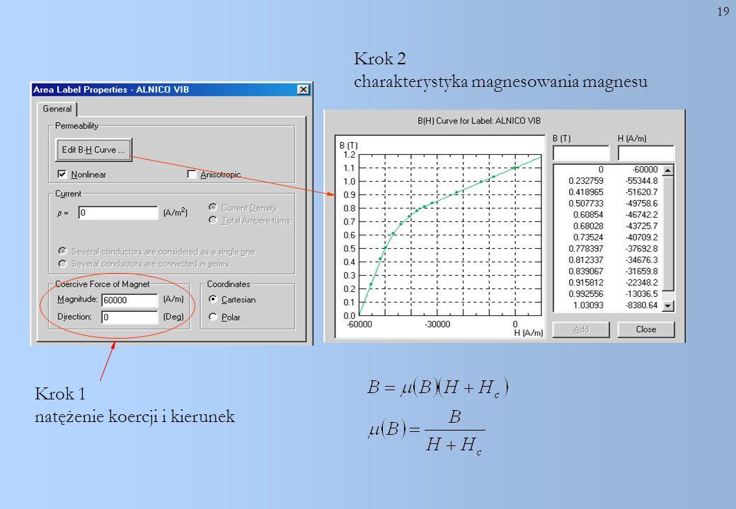 charakterystyka magnesowania magnesu