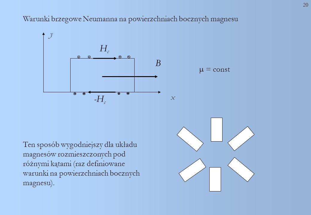 Hc B -Hc Warunki brzegowe Neumanna na powierzchniach bocznych magnesu