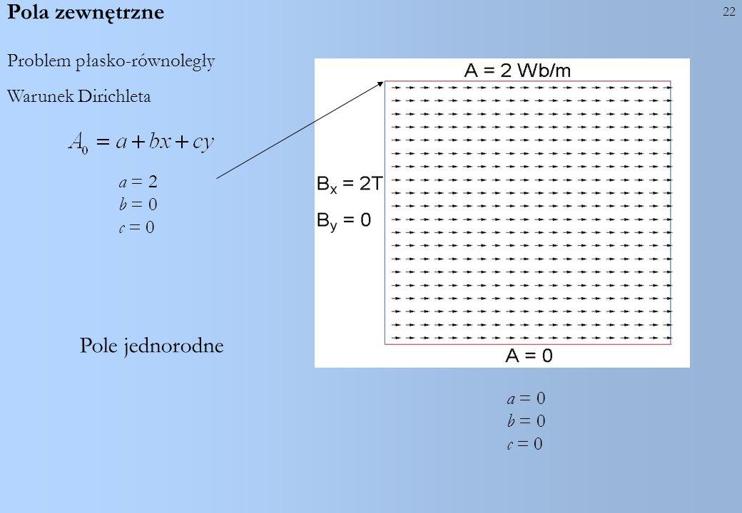 Pola zewnętrzne Pole jednorodne Problem płasko-równoległy