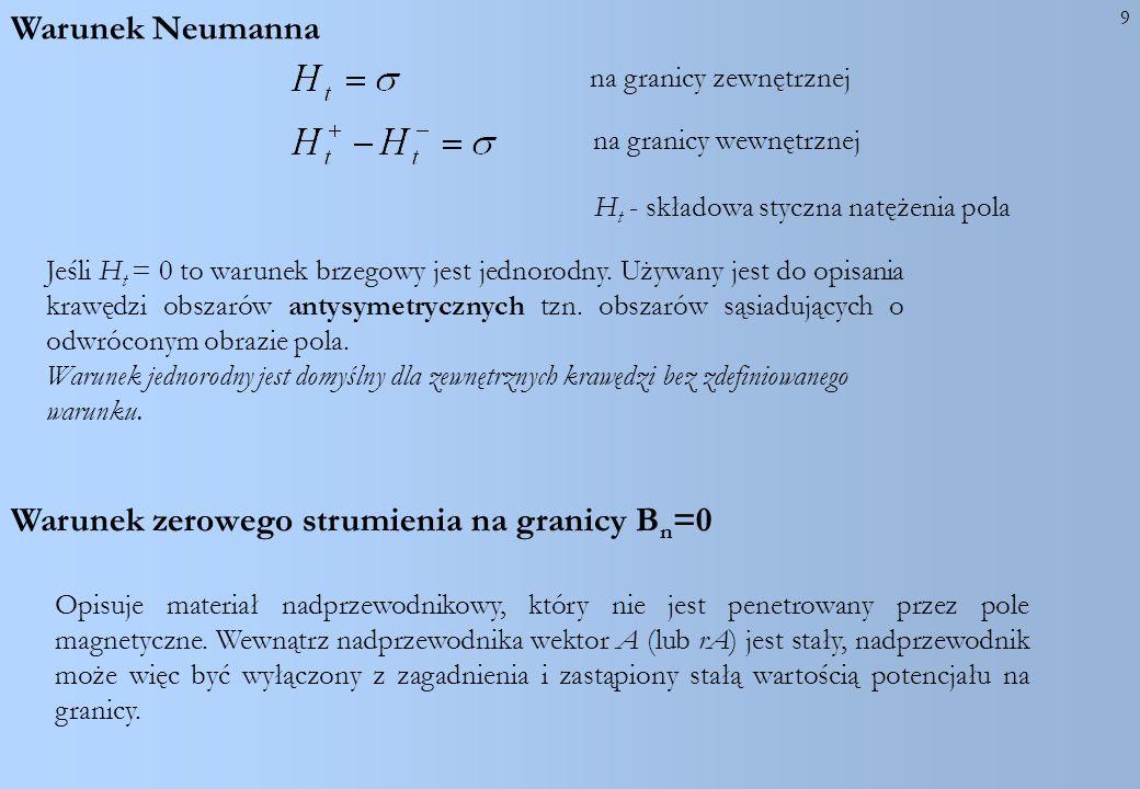 Warunek zerowego strumienia na granicy Bn=0