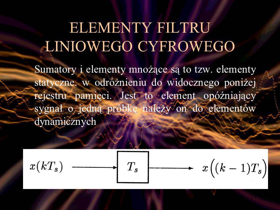 ELEMENTY FILTRU LINIOWEGO CYFROWEGO