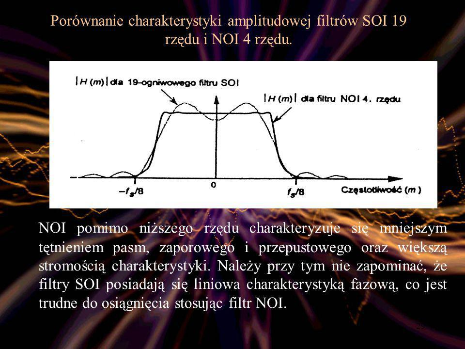 Porównanie charakterystyki amplitudowej filtrów SOI 19 rzędu i NOI 4 rzędu.
