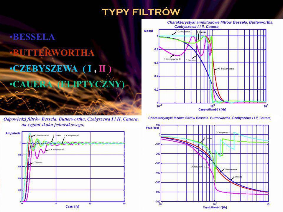 TYPY FILTRÓW BESSELA BUTTERWORTHA CZEBYSZEWA ( I , II ) CAUERA (ELIPTYCZNY)