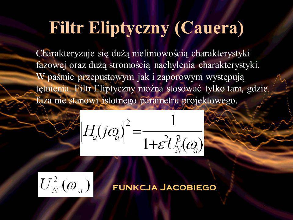 Filtr Eliptyczny (Cauera)