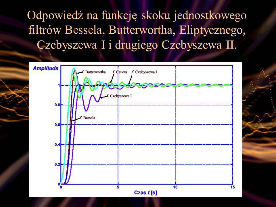 Odpowiedź na funkcję skoku jednostkowego filtrów Bessela, Butterwortha, Eliptycznego, Czebyszewa I i drugiego Czebyszewa II.