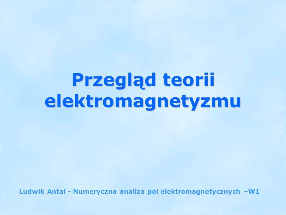 Przegląd teorii elektromagnetyzmu