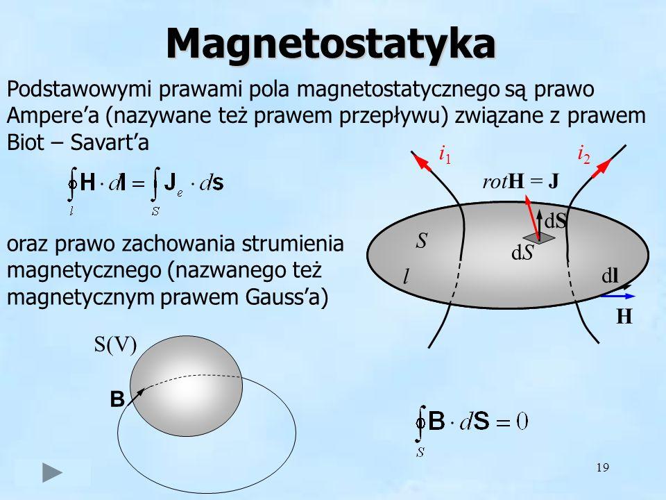 Magnetostatyka Podstawowymi prawami pola magnetostatycznego są prawo Ampere'a (nazywane też prawem przepływu) związane z prawem Biot – Savart'a.