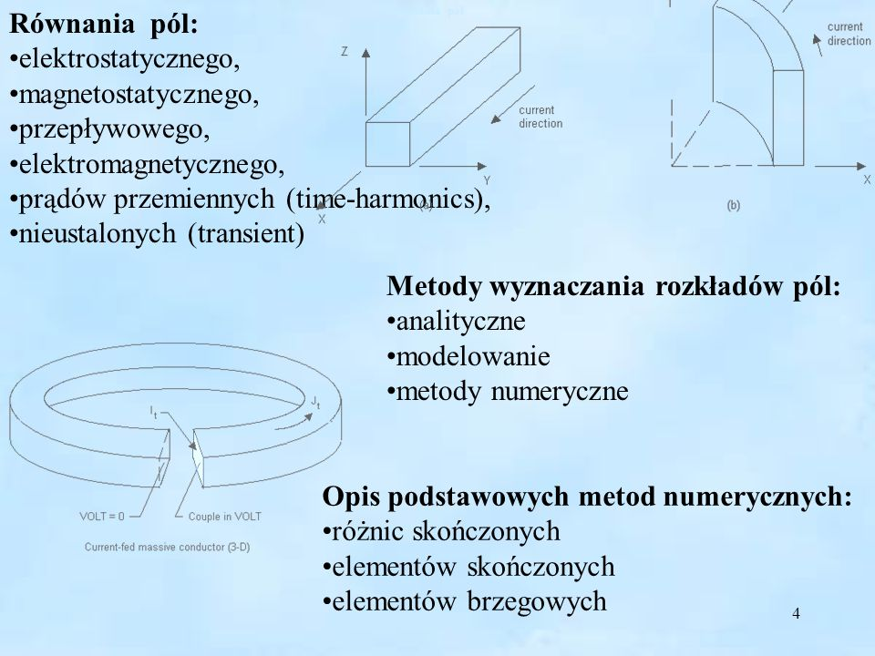 elektromagnetycznego, prądów przemiennych (time-harmonics),