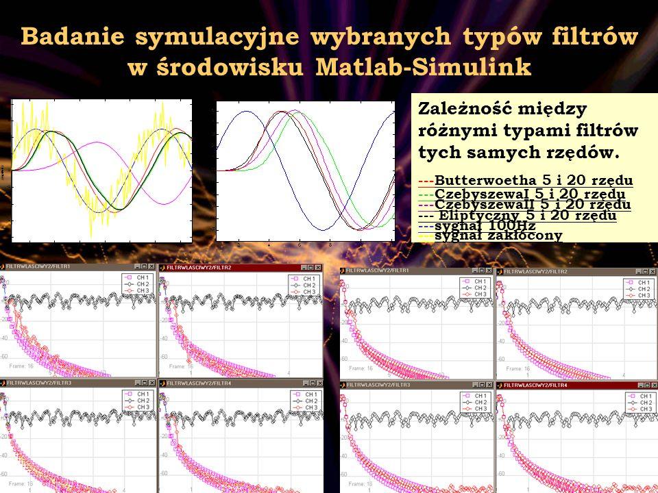 Badanie symulacyjne wybranych typów filtrów