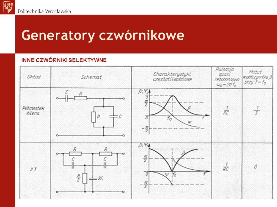 Generatory czwórnikowe