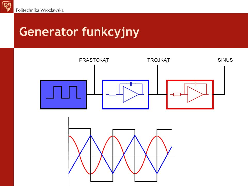 Generator funkcyjny PRASTOKĄT TRÓJKĄT SINUS