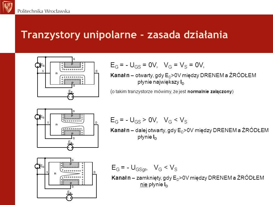 Tranzystory unipolarne - zasada działania