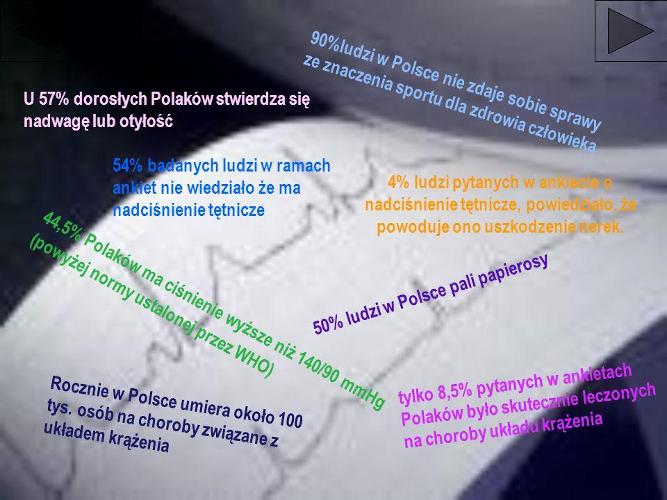 90%ludzi w Polsce nie zdaje sobie sprawy ze znaczenia sportu dla zdrowia człowieka