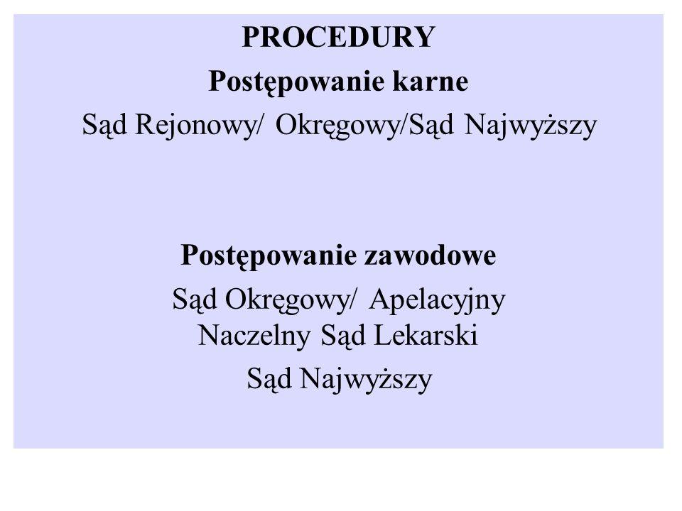 Sąd Rejonowy/ Okręgowy/Sąd Najwyższy