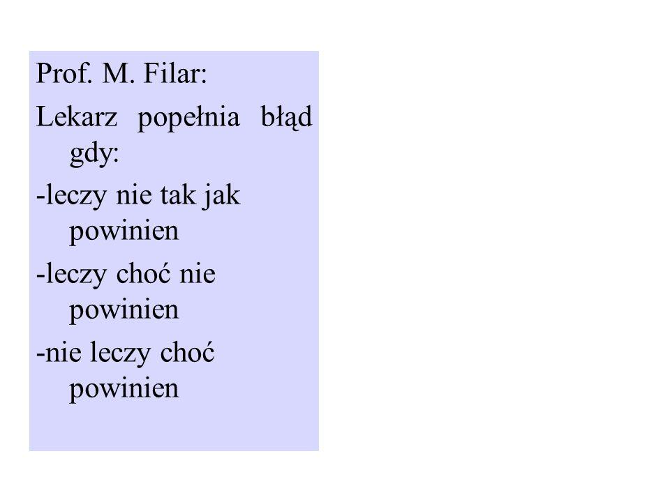 Prof.M. Filar:Lekarz popełnia błąd gdy: -leczy nie tak jak powinien.