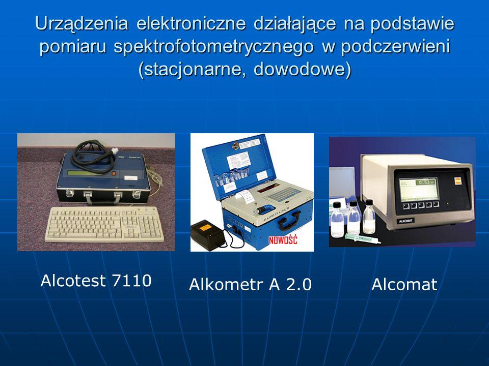 Urządzenia elektroniczne działające na podstawie pomiaru spektrofotometrycznego w podczerwieni (stacjonarne, dowodowe)