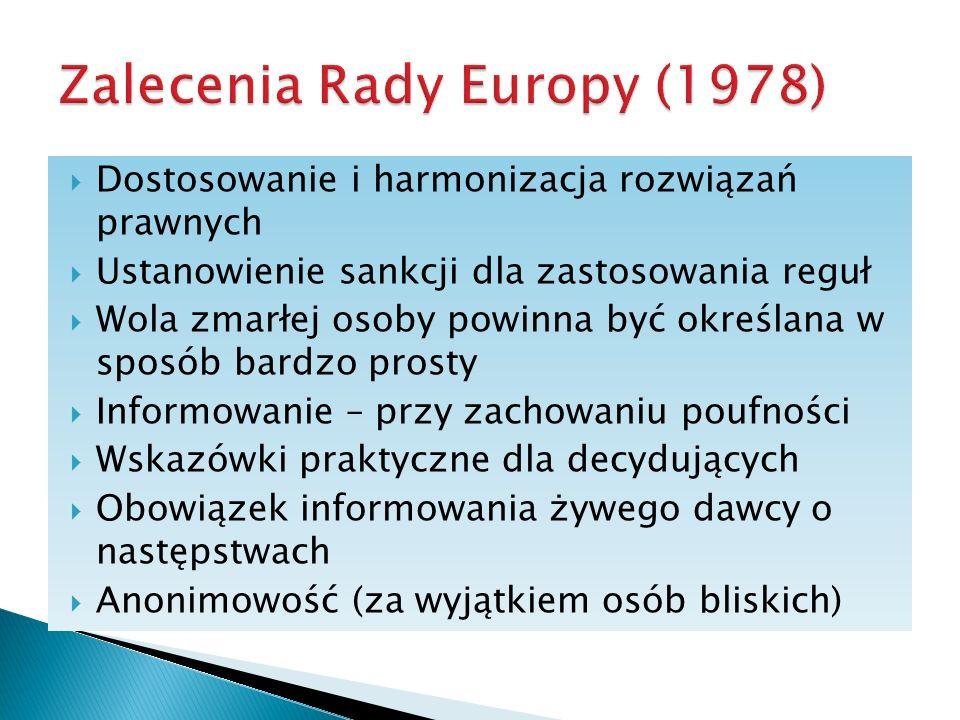 Zalecenia Rady Europy (1978)