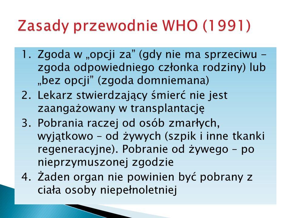 Zasady przewodnie WHO (1991)