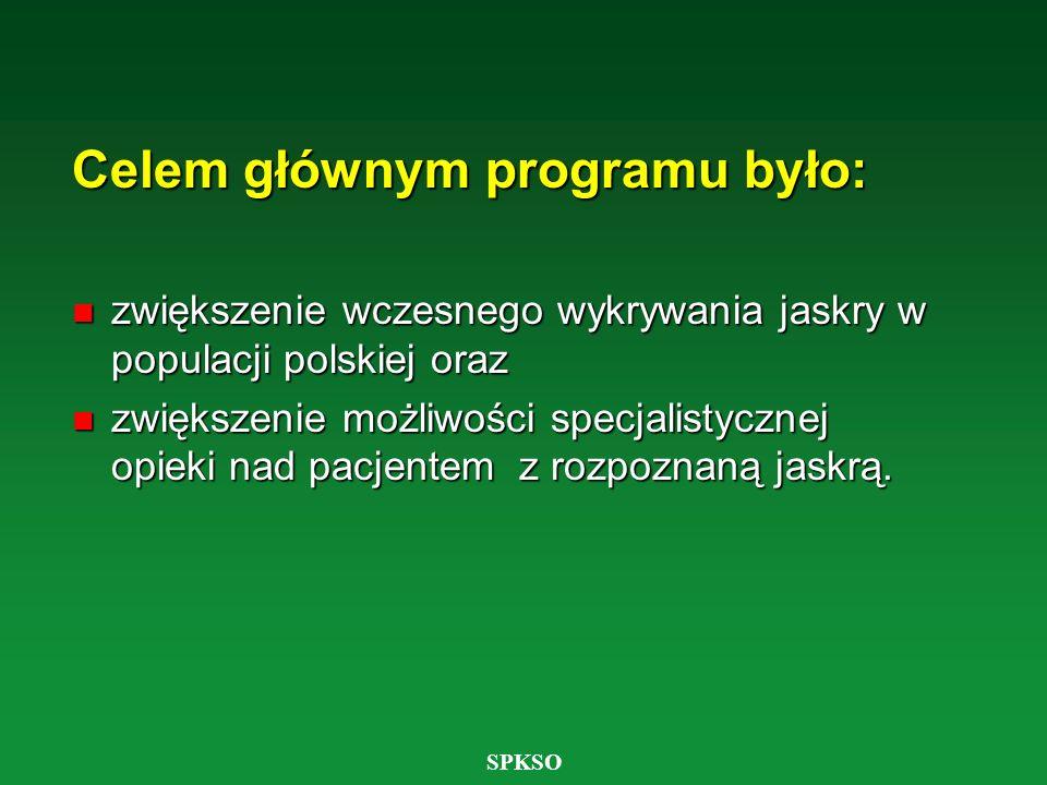 Celem głównym programu było:
