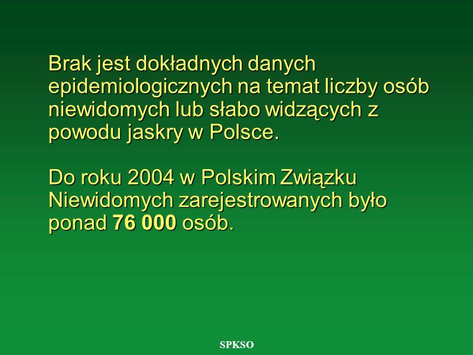 Brak jest dokładnych danych epidemiologicznych na temat liczby osób niewidomych lub słabo widzących z powodu jaskry w Polsce. Do roku 2004 w Polskim Związku Niewidomych zarejestrowanych było ponad 76 000 osób.