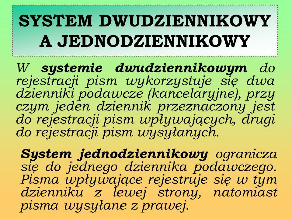 SYSTEM DWUDZIENNIKOWY A JEDNODZIENNIKOWY