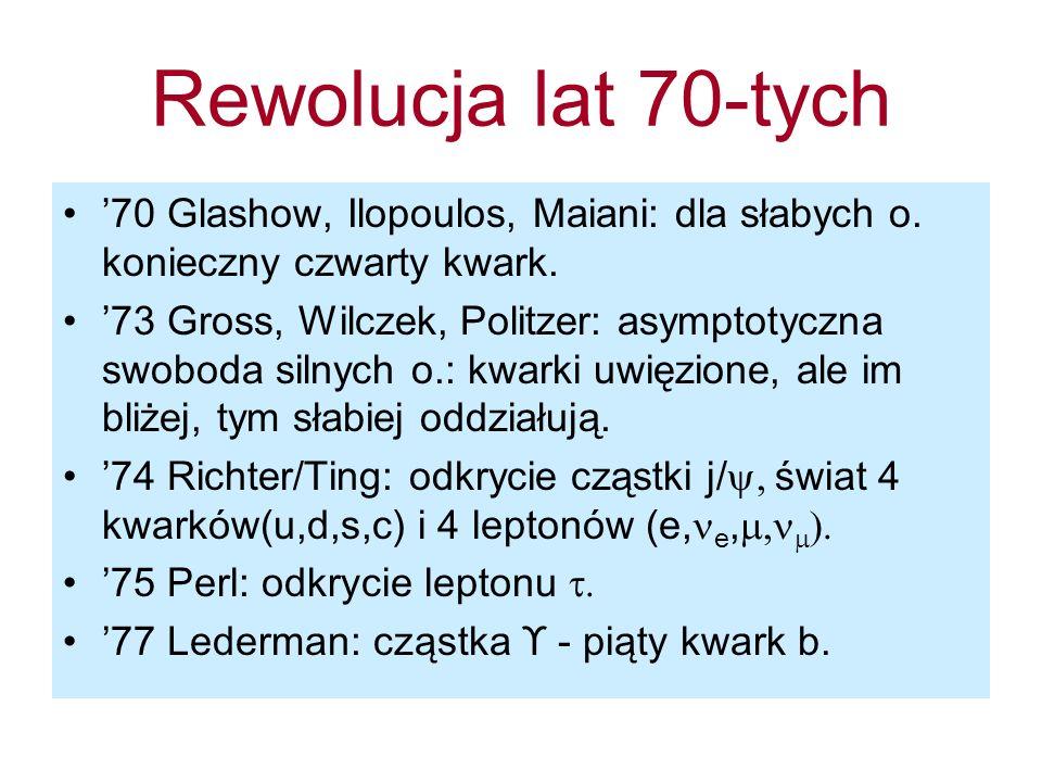 Rewolucja lat 70-tych'70 Glashow, Ilopoulos, Maiani: dla słabych o. konieczny czwarty kwark.
