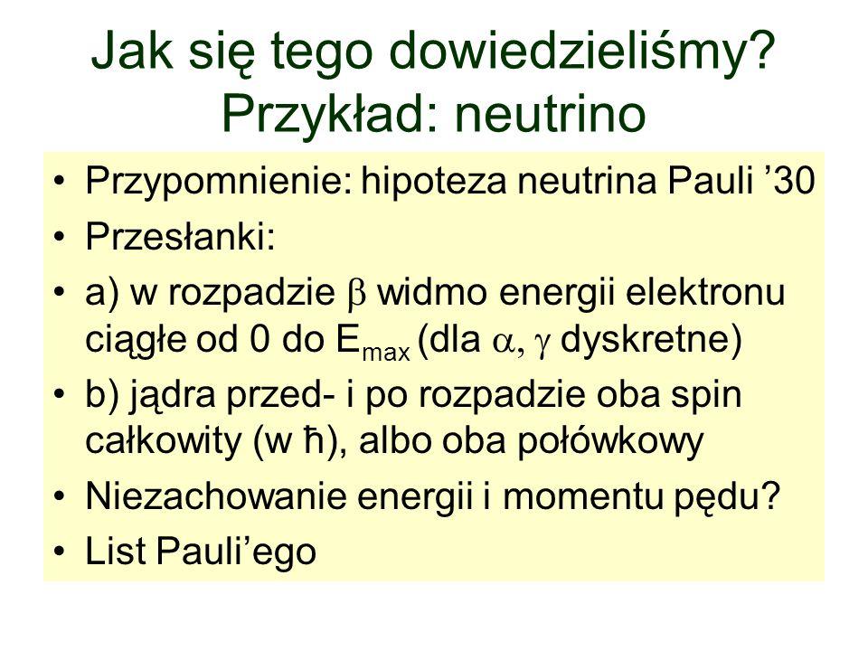 Jak się tego dowiedzieliśmy Przykład: neutrino